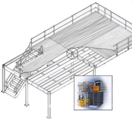 Mezzanine Construction Modular Exterior Buildings